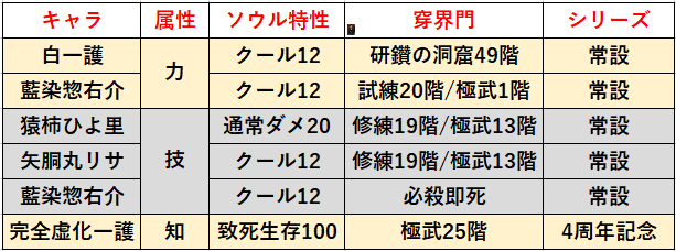 f:id:sakanadefish:20210103210726p:plain