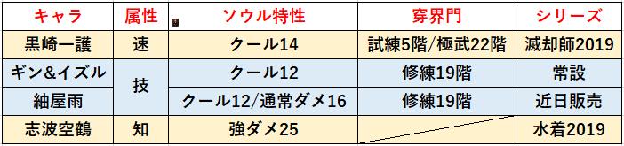f:id:sakanadefish:20210103210731p:plain