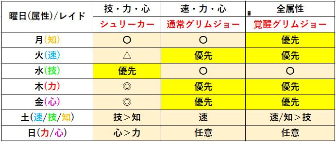 f:id:sakanadefish:20210104203907p:plain