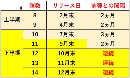 f:id:sakanadefish:20210105153001p:plain
