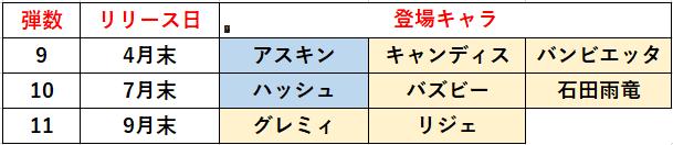 f:id:sakanadefish:20210105195949p:plain