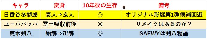f:id:sakanadefish:20210105210030p:plain