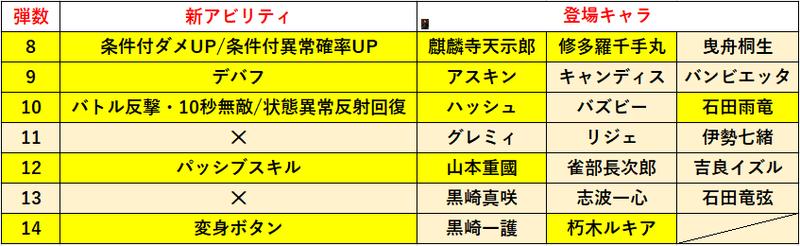 f:id:sakanadefish:20210106145335p:plain