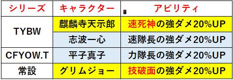f:id:sakanadefish:20210106150545p:plain