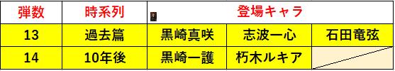 f:id:sakanadefish:20210106153827p:plain