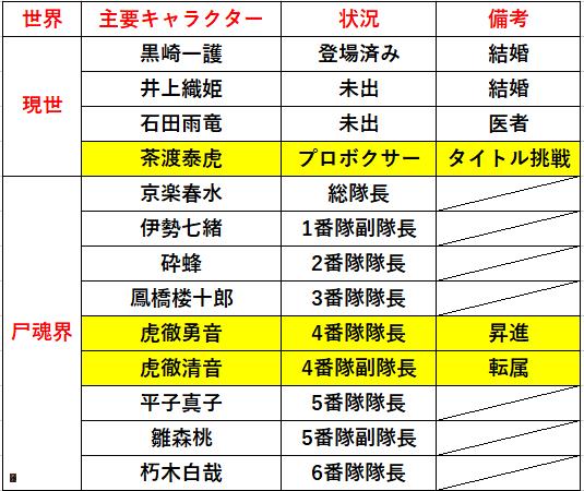 f:id:sakanadefish:20210106163523p:plain