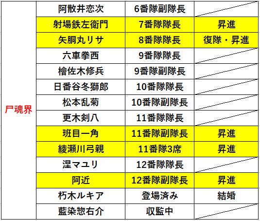 f:id:sakanadefish:20210106163529p:plain