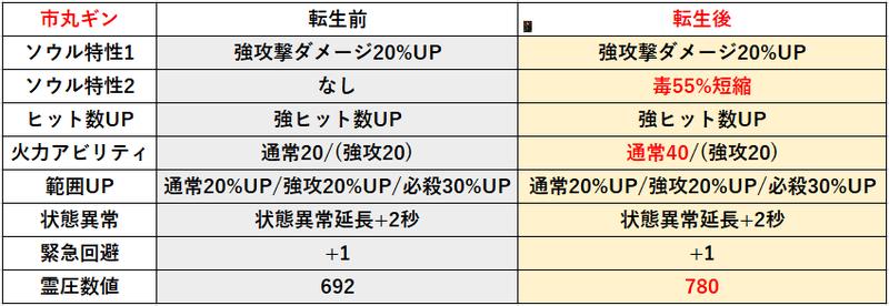 f:id:sakanadefish:20210107175919p:plain