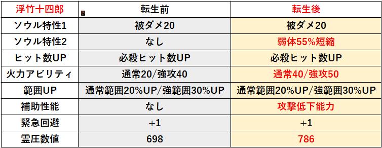 f:id:sakanadefish:20210107175924p:plain