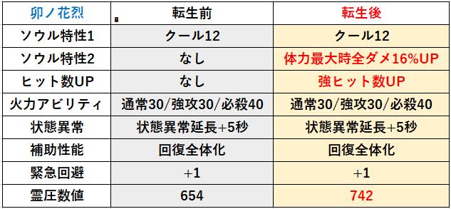 f:id:sakanadefish:20210107175928p:plain