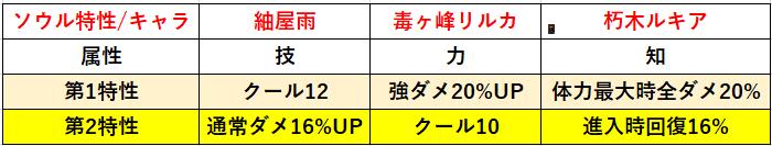 f:id:sakanadefish:20210107182503p:plain