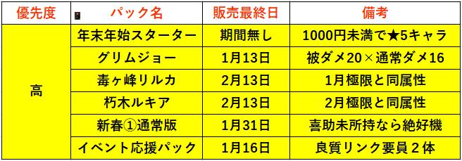 f:id:sakanadefish:20210107190539p:plain