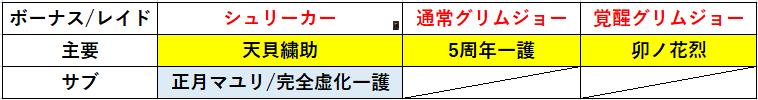 f:id:sakanadefish:20210108113457p:plain