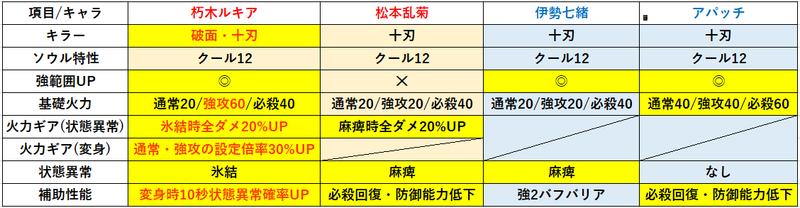 f:id:sakanadefish:20210109194742p:plain