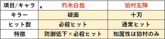 f:id:sakanadefish:20210109212331p:plain