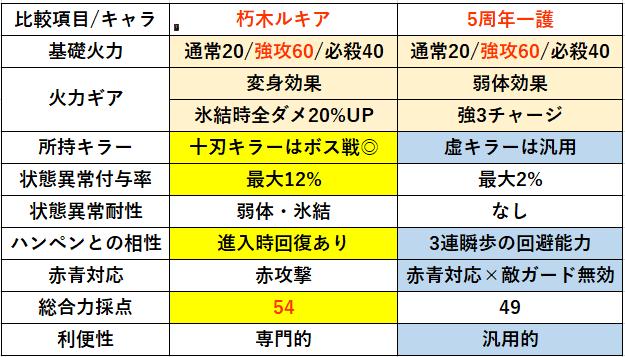 f:id:sakanadefish:20210110144300p:plain