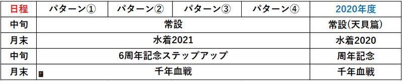 f:id:sakanadefish:20210112174037p:plain
