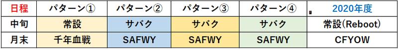 f:id:sakanadefish:20210112174041p:plain