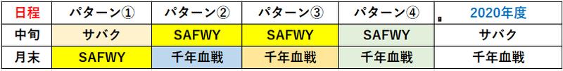 f:id:sakanadefish:20210112174045p:plain