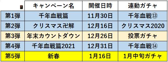 f:id:sakanadefish:20210112180013p:plain