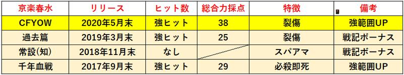 f:id:sakanadefish:20210114181958p:plain