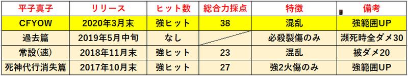 f:id:sakanadefish:20210114182002p:plain
