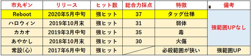 f:id:sakanadefish:20210114182433p:plain
