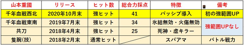 f:id:sakanadefish:20210114182750p:plain
