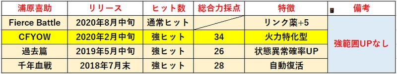 f:id:sakanadefish:20210114182753p:plain