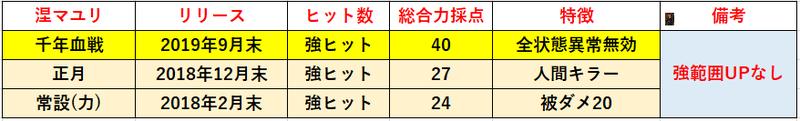 f:id:sakanadefish:20210114182758p:plain