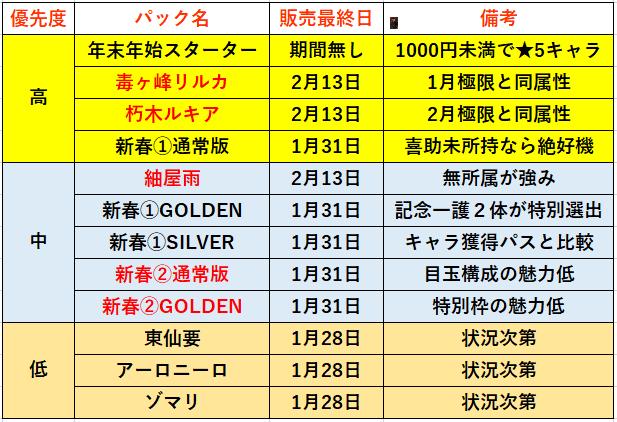 f:id:sakanadefish:20210115200350p:plain