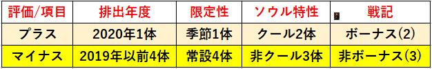 f:id:sakanadefish:20210115202344p:plain