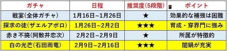 f:id:sakanadefish:20210116121045p:plain