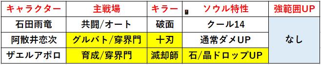 f:id:sakanadefish:20210116125115p:plain