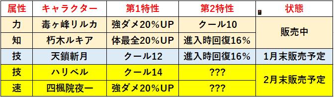 f:id:sakanadefish:20210117130445p:plain
