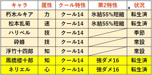 f:id:sakanadefish:20210117135409p:plain