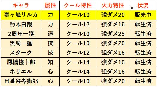 f:id:sakanadefish:20210117135653p:plain