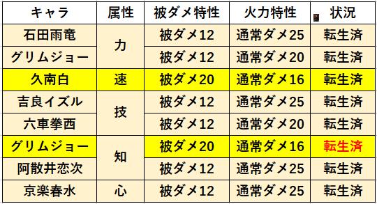 f:id:sakanadefish:20210117135736p:plain
