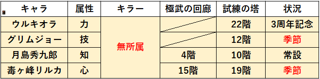 f:id:sakanadefish:20210117135757p:plain