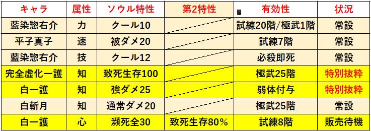 f:id:sakanadefish:20210117141207p:plain