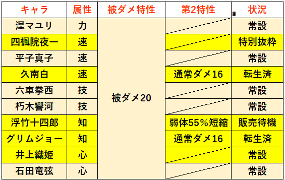 f:id:sakanadefish:20210117142041p:plain
