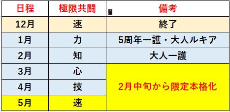 f:id:sakanadefish:20210120141253p:plain