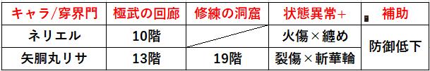 f:id:sakanadefish:20210122212802p:plain