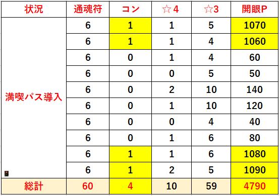 f:id:sakanadefish:20210123123508p:plain