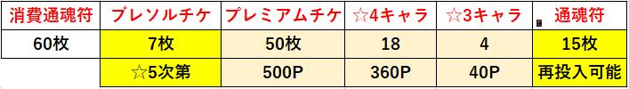 f:id:sakanadefish:20210123133921p:plain