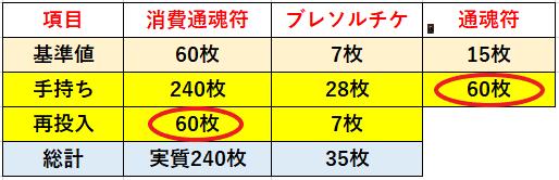 f:id:sakanadefish:20210123142558p:plain