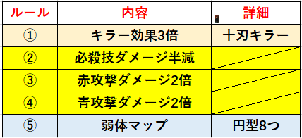 f:id:sakanadefish:20210123171211p:plain