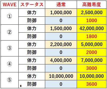 f:id:sakanadefish:20210123172034p:plain