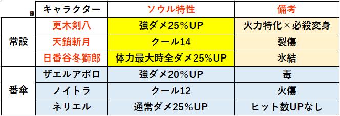 f:id:sakanadefish:20210124151134p:plain