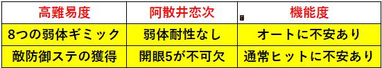 f:id:sakanadefish:20210127203340p:plain